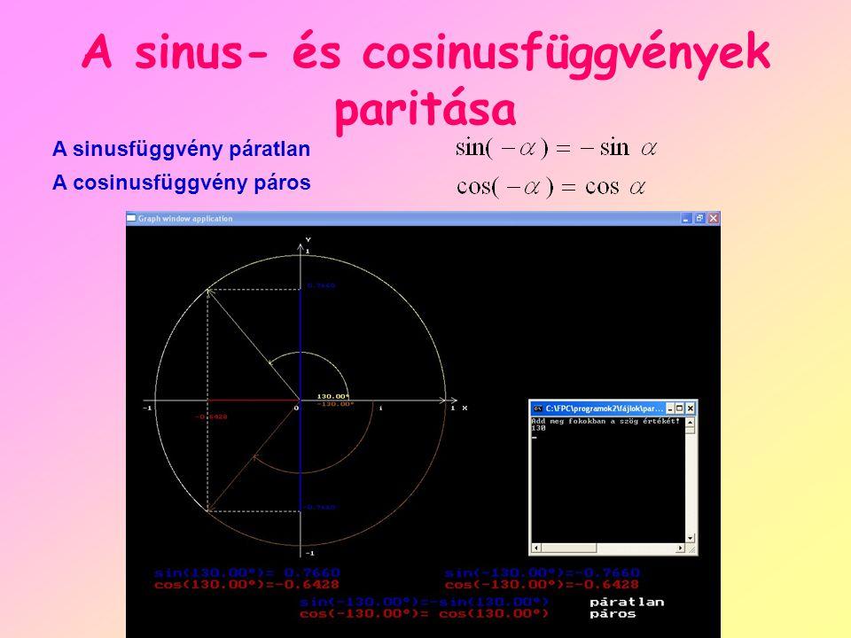 A sinus- és cosinusfüggvények paritása A sinusfüggvény páratlan A cosinusfüggvény páros
