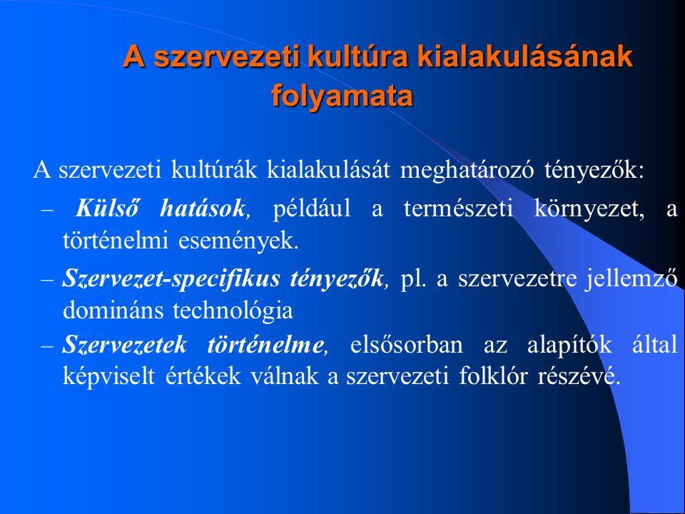 A szervezeti jéghegy FORMÁLIS(nyílt)  -szervezeti struktúrák és címek  -alapszabály  -irányelvek,eljárások  -kollektív szerződés  -Szervezeti és