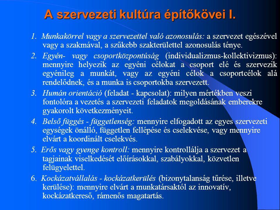 A szervezeti kultúra építőkövei I.1.