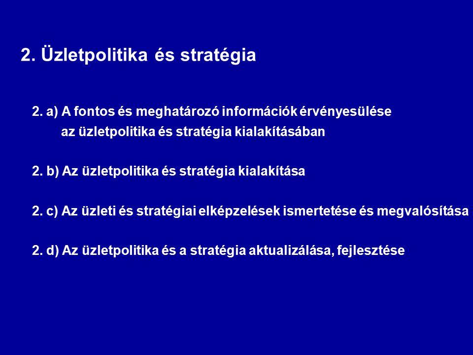 2. Üzletpolitika és stratégia 2. a) A fontos és meghatározó információk érvényesülése az üzletpolitika és stratégia kialakításában 2. b) Az üzletpolit