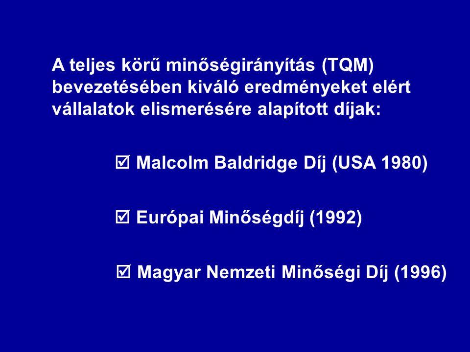 A teljes körű minőségirányítás (TQM) bevezetésében kiváló eredményeket elért vállalatok elismerésére alapított díjak:  Malcolm Baldridge Díj (USA 198