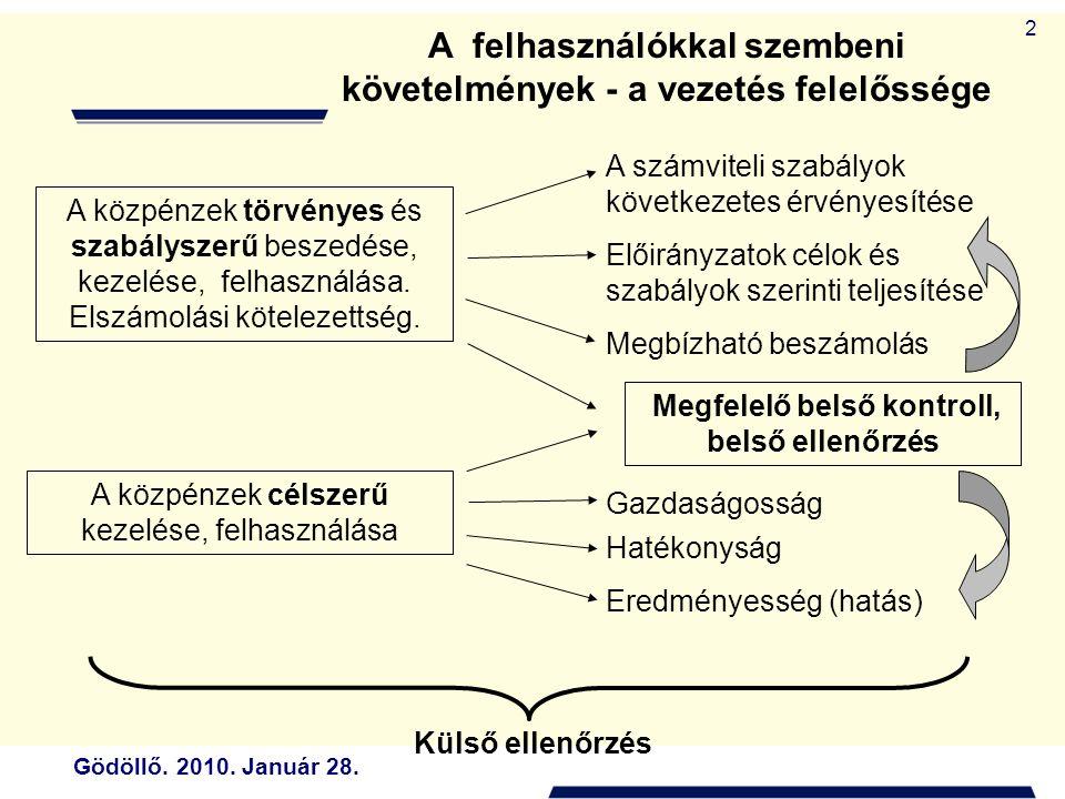 Gödöllő. 2010. Január 28. 2 A felhasználókkal szembeni követelmények - a vezetés felelőssége A közpénzek törvényes és szabályszerű beszedése, kezelése