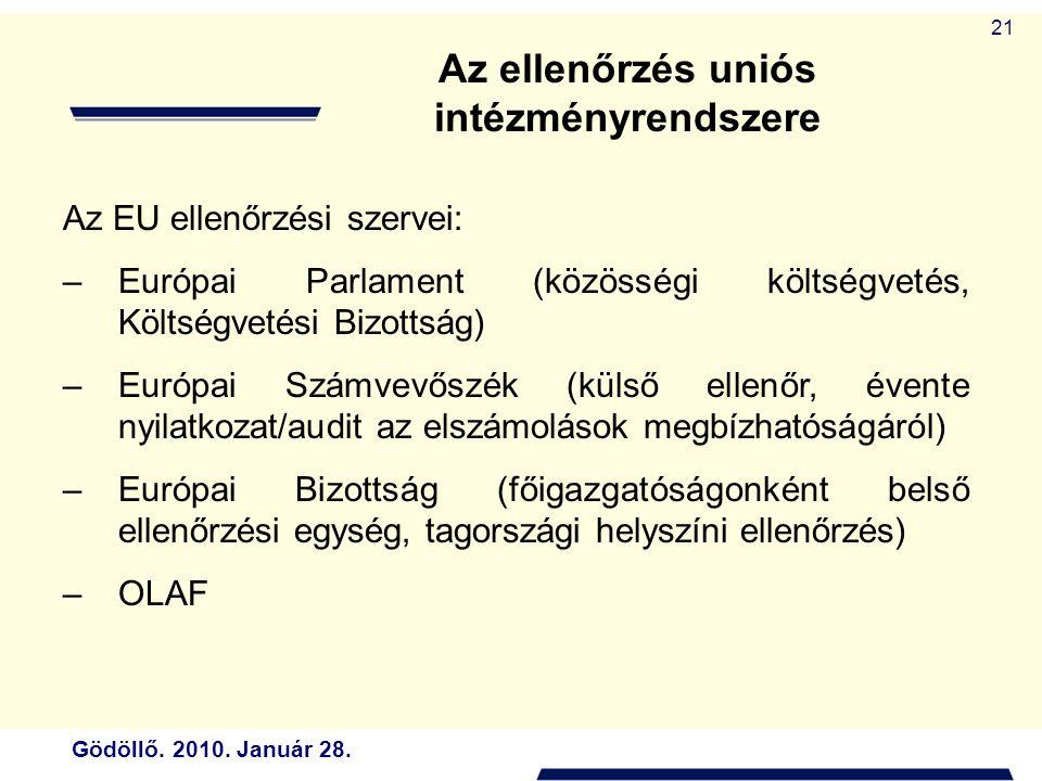 Gödöllő. 2010. Január 28. 21 Az ellenőrzés uniós intézményrendszere Az EU ellenőrzési szervei: –Európai Parlament (közösségi költségvetés, Költségveté