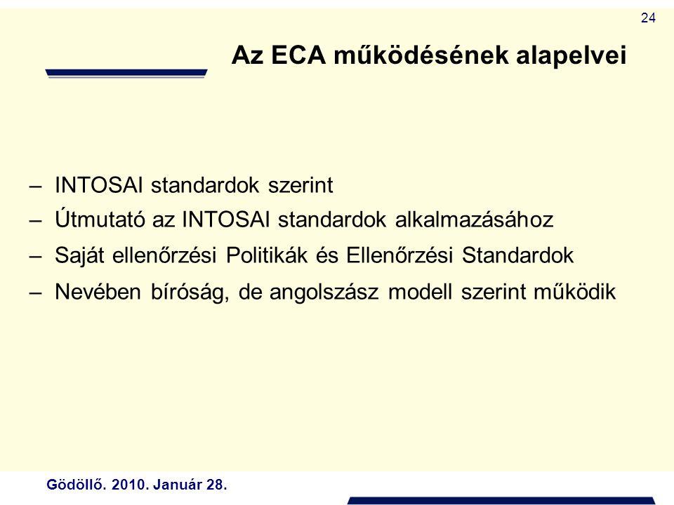 Gödöllő. 2010. Január 28. 24 Az ECA működésének alapelvei –INTOSAI standardok szerint –Útmutató az INTOSAI standardok alkalmazásához –Saját ellenőrzés