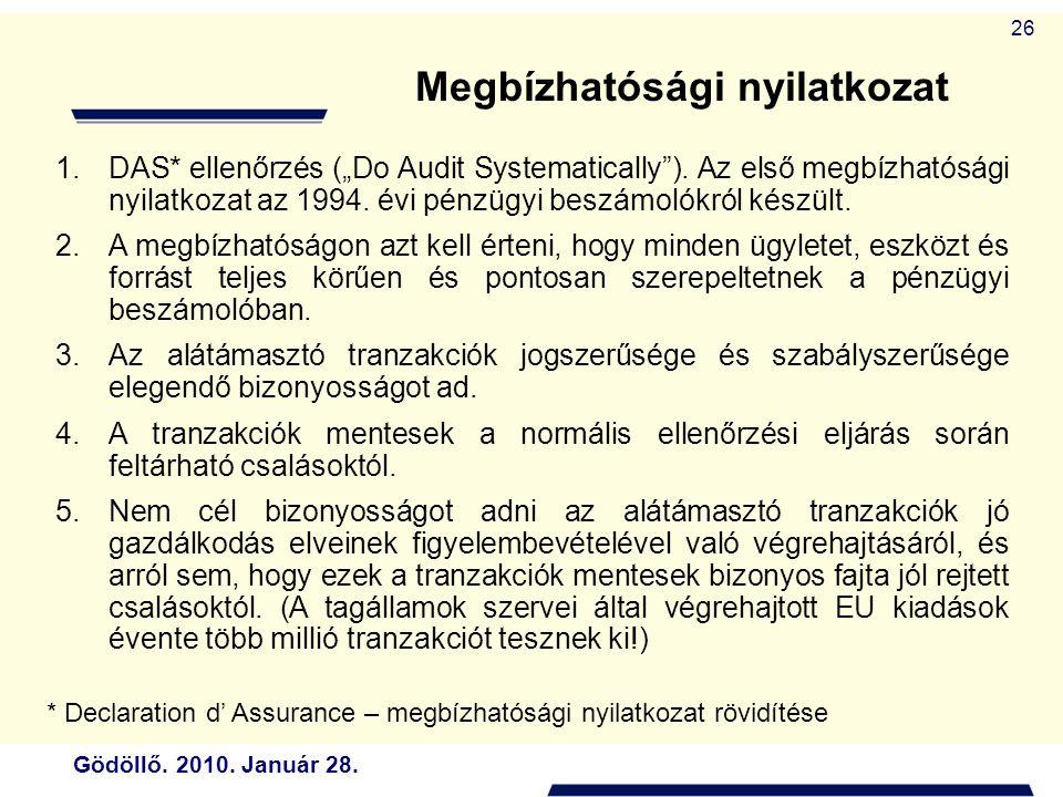 """Gödöllő. 2010. Január 28. 26 Megbízhatósági nyilatkozat 1.DAS* ellenőrzés (""""Do Audit Systematically""""). Az első megbízhatósági nyilatkozat az 1994. évi"""