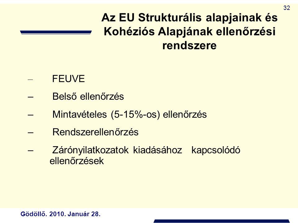 Gödöllő. 2010. Január 28. 32 Az EU Strukturális alapjainak és Kohéziós Alapjának ellenőrzési rendszere – FEUVE – Belső ellenőrzés – Mintavételes (5-15