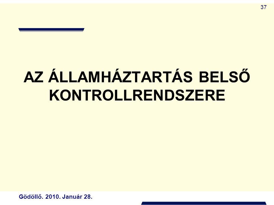 Gödöllő. 2010. Január 28. 37 AZ ÁLLAMHÁZTARTÁS BELSŐ KONTROLLRENDSZERE