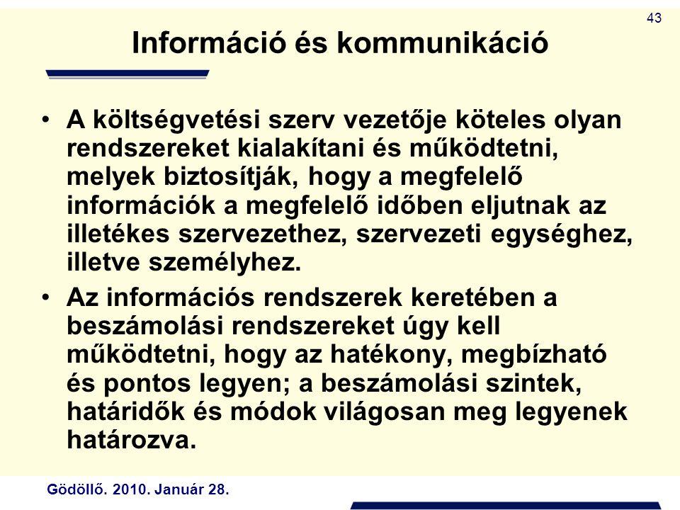 Gödöllő. 2010. Január 28. 43 Információ és kommunikáció A költségvetési szerv vezetője köteles olyan rendszereket kialakítani és működtetni, melyek bi