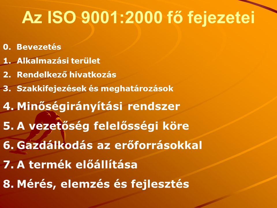 Az ISO 9001:2000 fő fejezetei 0. Bevezetés 1.Alkalmazási terület 2.Rendelkező hivatkozás 3.Szakkifejezések és meghatározások 4.Minőségirányítási rends