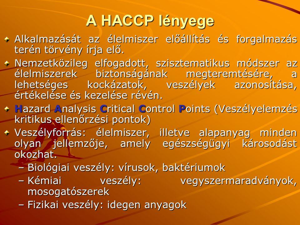 A HACCP lényege Alkalmazását az élelmiszer előállítás és forgalmazás terén törvény írja elő. Nemzetközileg elfogadott, szisztematikus módszer az élelm