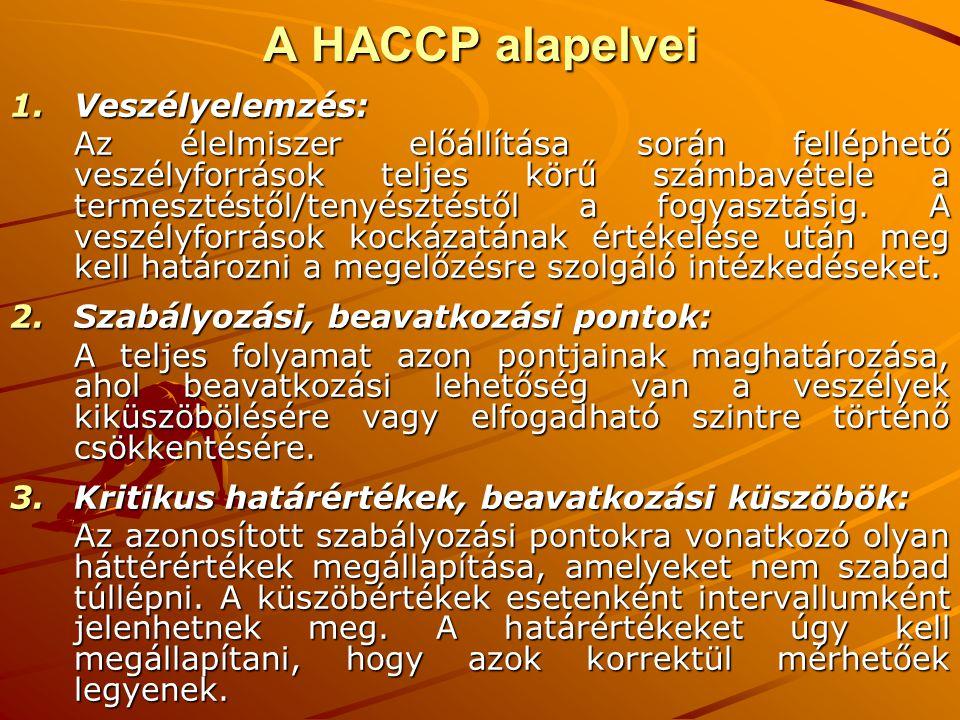 A HACCP alapelvei 1.Veszélyelemzés: Az élelmiszer előállítása során felléphető veszélyforrások teljes körű számbavétele a termesztéstől/tenyésztéstől