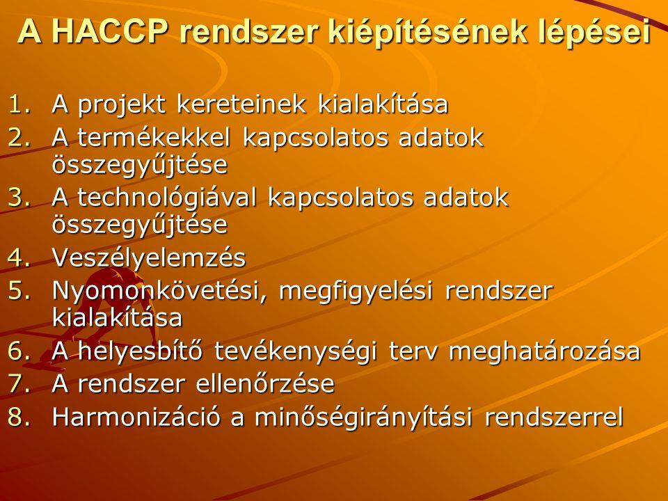 A HACCP rendszer kiépítésének lépései 1.A projekt kereteinek kialakítása 2.A termékekkel kapcsolatos adatok összegyűjtése 3.A technológiával kapcsolat