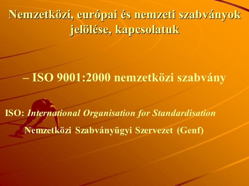 – ISO 9001:2000 nemzetközi szabvány ISO: International Organisation for Standardisation Nemzetközi Szabványügyi Szervezet (Genf) Nemzetközi, európai é
