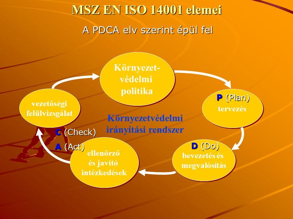 MSZ EN ISO 14001 elemei tervezés bevezetés és megvalósítás bevezetés és megvalósítás ellenőrző és javító intézkedések ellenőrző és javító intézkedések
