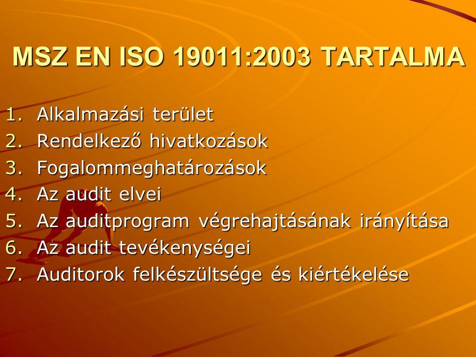 MSZ EN ISO 19011:2003 TARTALMA 1.Alkalmazási terület 2.Rendelkező hivatkozások 3.Fogalommeghatározások 4.Az audit elvei 5.Az auditprogram végrehajtásá
