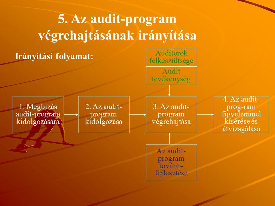 1. Megbízás audit-program kidolgozására 2. Az audit- program kidolgozása Auditorok felkészültsége Audit tevékenység 3. Az audit- program végrehajtása