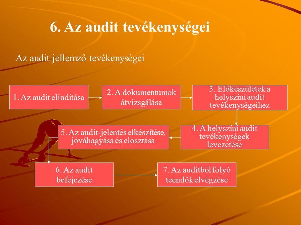 Az audit jellemző tevékenységei 1. Az audit elindítása 2. A dokumentumok átvizsgálása 3. Előkészületek a helyszíni audit tevékenységeihez 4. A helyszí