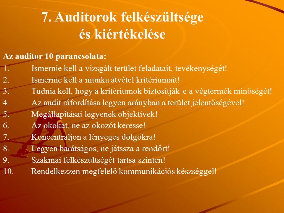 Az auditor 10 parancsolata: 1.Ismernie kell a vizsgált terület feladatait, tevékenységét! 2. Ismernie kell a munka átvétel kritériumait! 3. Tudnia kel