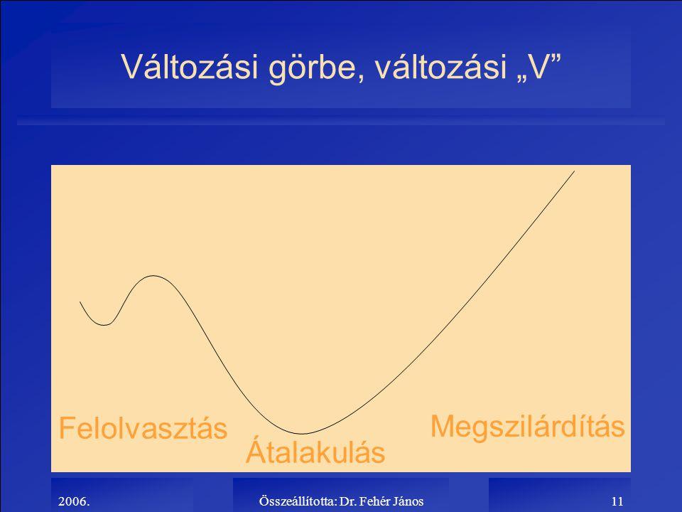 """2006.Összeállította: Dr. Fehér János11 Változási görbe, változási """"V"""" Felolvasztás Átalakulás Megszilárdítás"""