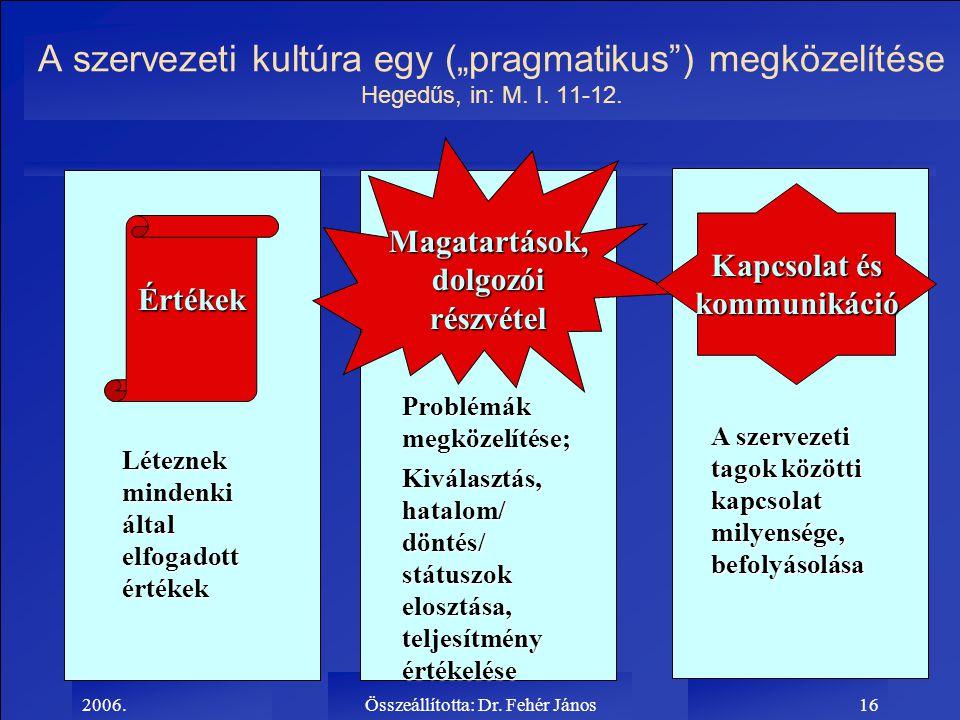 """2006.Összeállította: Dr. Fehér János16 A szervezeti kultúra egy (""""pragmatikus"""") megközelítése Hegedűs, in: M. I. 11-12. Léteznek mindenki által elfoga"""