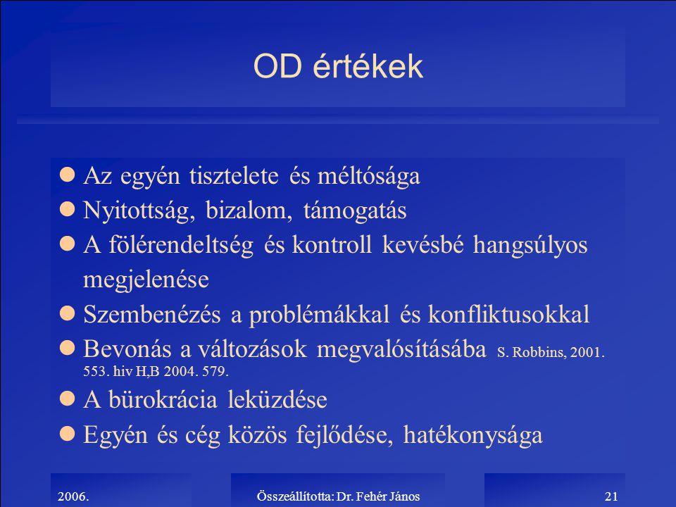 2006.Összeállította: Dr. Fehér János21 OD értékek lAz egyén tisztelete és méltósága lNyitottság, bizalom, támogatás lA fölérendeltség és kontroll kevé
