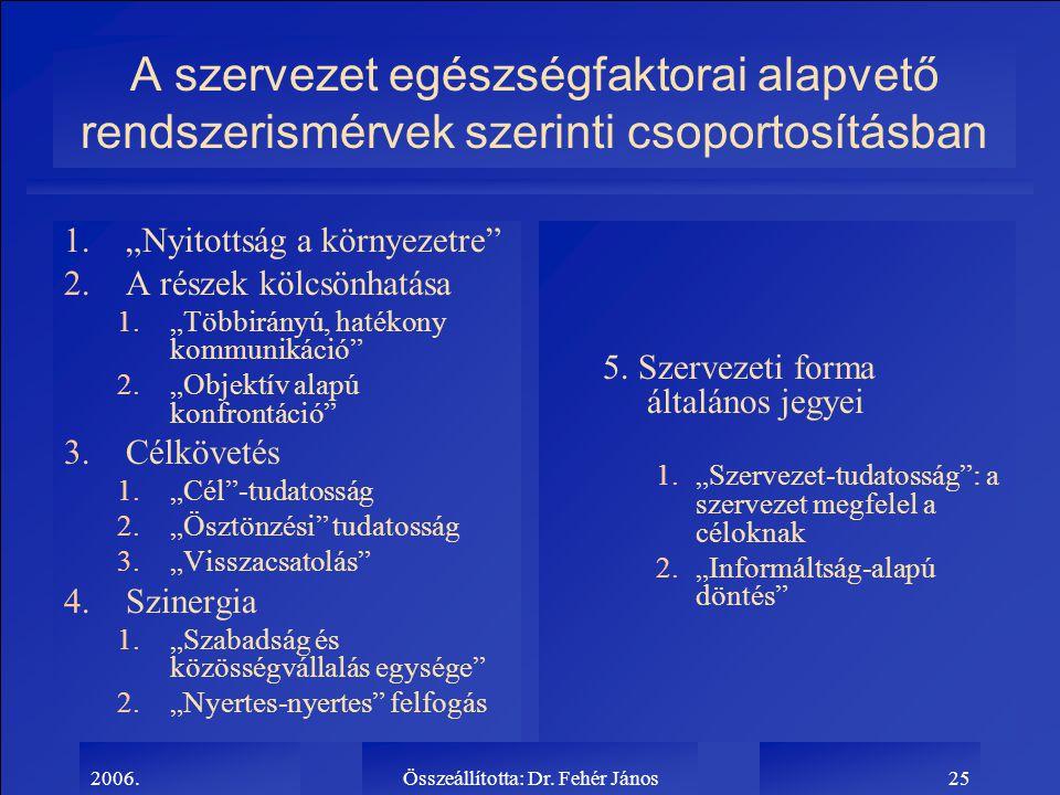 """2006.Összeállította: Dr. Fehér János25 A szervezet egészségfaktorai alapvető rendszerismérvek szerinti csoportosításban 1.""""Nyitottság a környezetre"""" 2"""