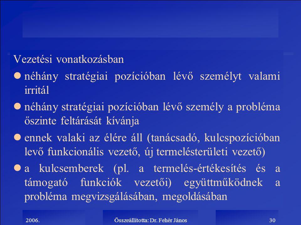 2006.Összeállította: Dr. Fehér János30 Vezetési vonatkozásban lnéhány stratégiai pozícióban lévő személyt valami irritál lnéhány stratégiai pozícióban