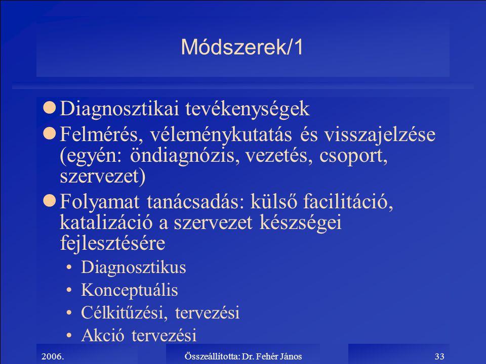 2006.Összeállította: Dr. Fehér János33 Módszerek/1 lDiagnosztikai tevékenységek lFelmérés, véleménykutatás és visszajelzése (egyén: öndiagnózis, vezet