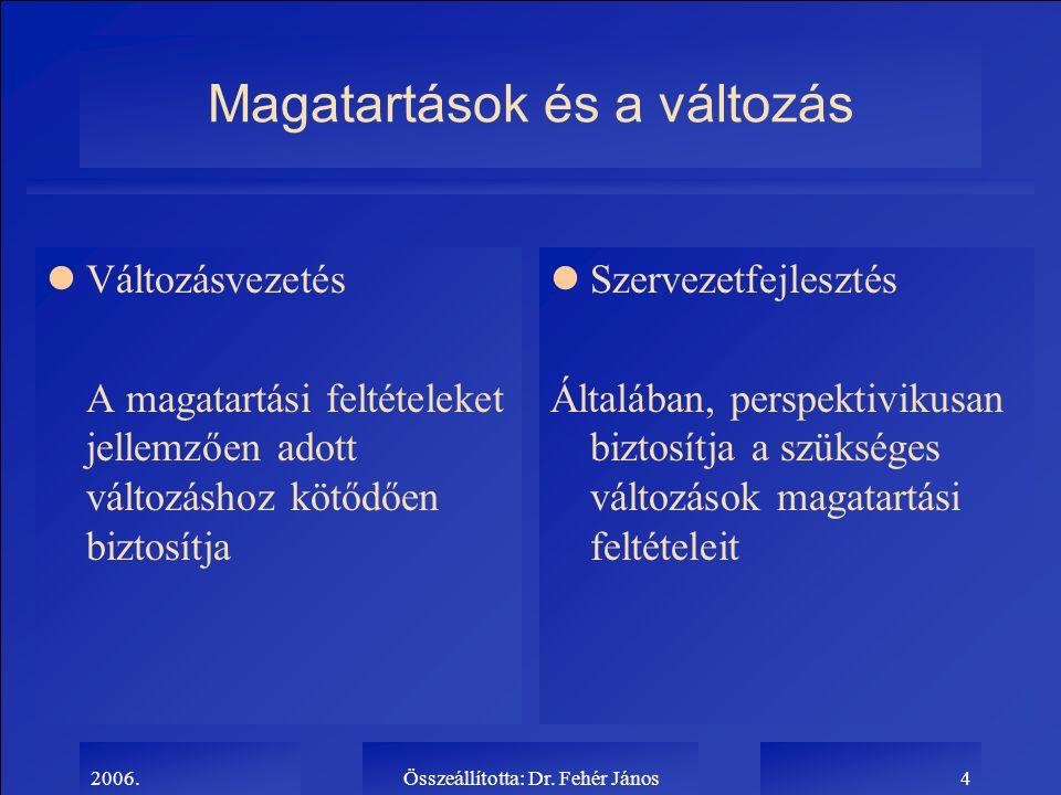 2006.Összeállította: Dr. Fehér János4 Magatartások és a változás lVáltozásvezetés A magatartási feltételeket jellemzően adott változáshoz kötődően biz