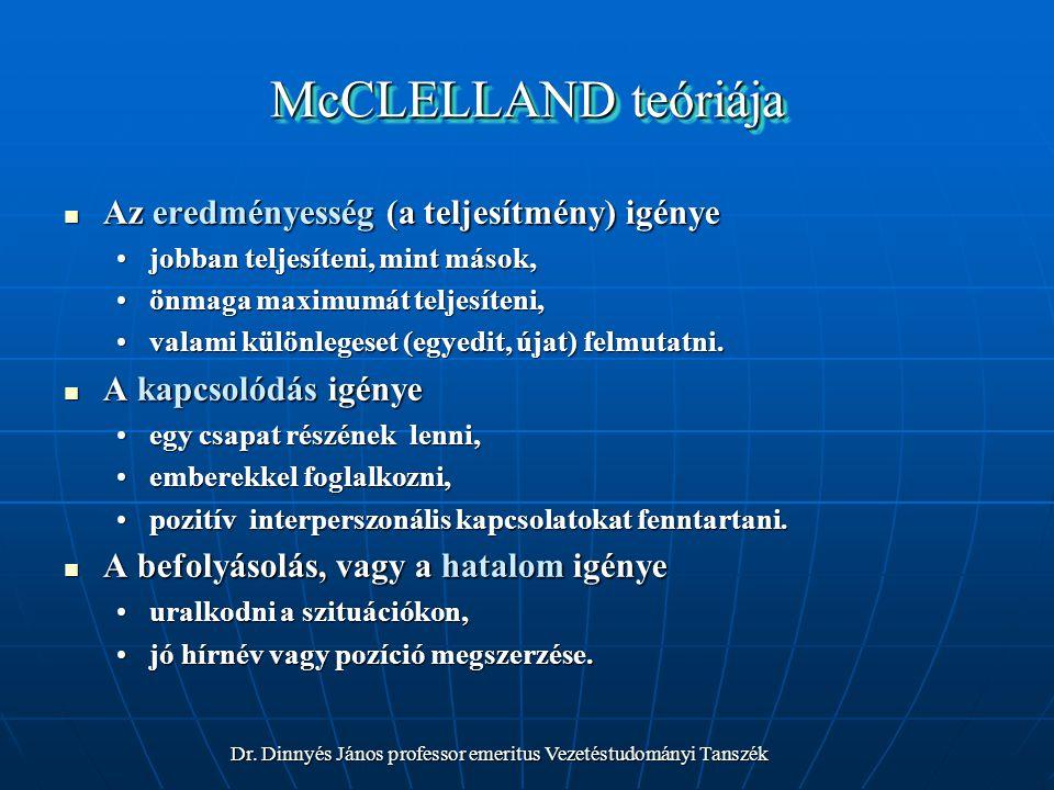 McCLELLAND teóriája Az eredményesség (a teljesítmény) igénye Az eredményesség (a teljesítmény) igénye jobban teljesíteni, mint mások,jobban teljesíteni, mint mások, önmaga maximumát teljesíteni,önmaga maximumát teljesíteni, valami különlegeset (egyedit, újat) felmutatni.valami különlegeset (egyedit, újat) felmutatni.