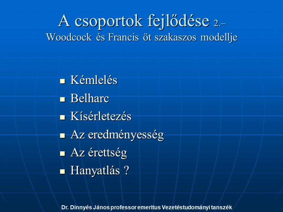 A csoportok fejlődése 2.– Woodcock és Francis öt szakaszos modellje Kémlelés Kémlelés Belharc Belharc Kísérletezés Kísérletezés Az eredményesség Az eredményesség Az érettség Az érettség Hanyatlás .