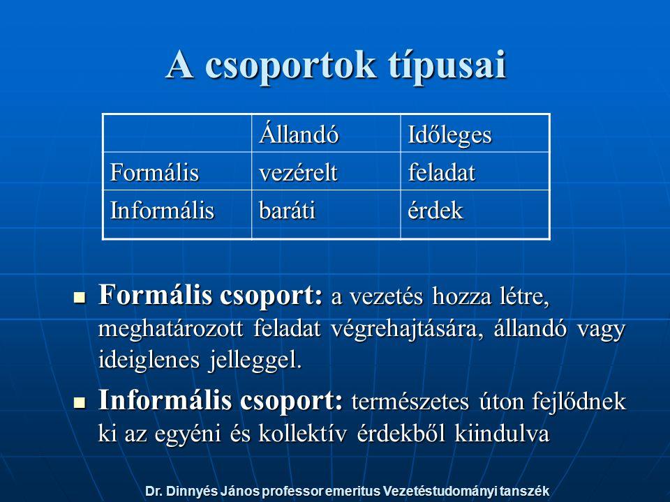 A csoportok típusai Formális csoport: a vezetés hozza létre, meghatározott feladat végrehajtására, állandó vagy ideiglenes jelleggel.
