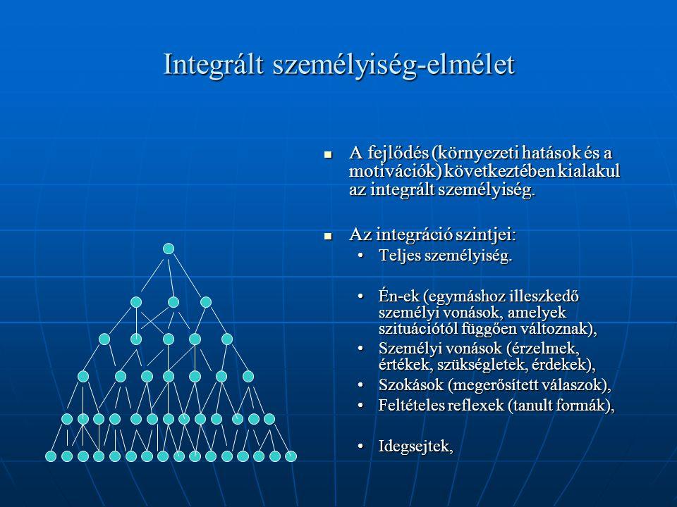 Integrált személyiség-elmélet A fejlődés (környezeti hatások és a motivációk) következtében kialakul az integrált személyiség. A fejlődés (környezeti