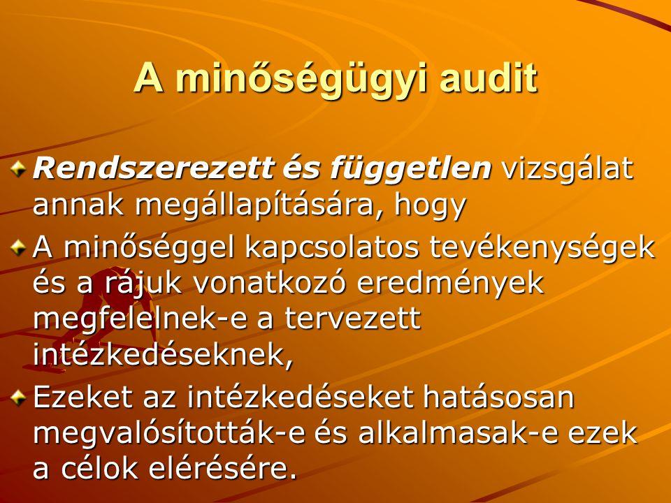 audit- bizonyítékok folyamat auditkritériumo Audit (ISO 9000:2000 szerint): audit- bizonyítékok nyerésére és ezek objektív kiértékelésére irányuló módszeres, független és dokumentált folyamat annak meghatározására, hogy az auditkritériumok milyen mértékben teljesülnek.