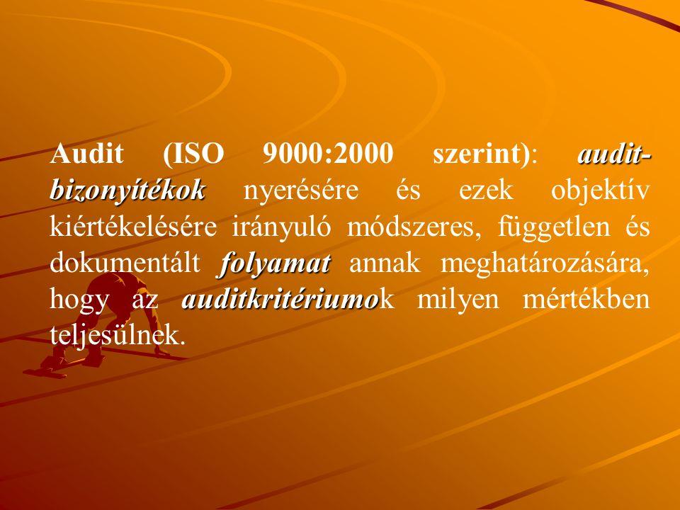 audit- bizonyítékok folyamat auditkritériumo Audit (ISO 9000:2000 szerint): audit- bizonyítékok nyerésére és ezek objektív kiértékelésére irányuló mód