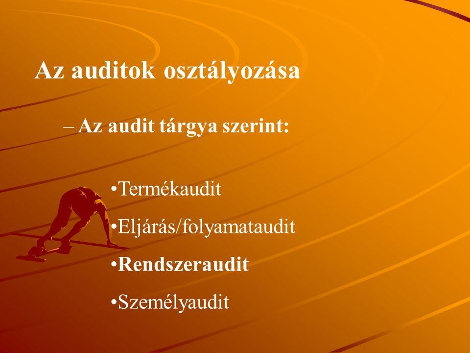 Az auditok osztályozása – Az audit tárgya szerint: Termékaudit Eljárás/folyamataudit Rendszeraudit Személyaudit