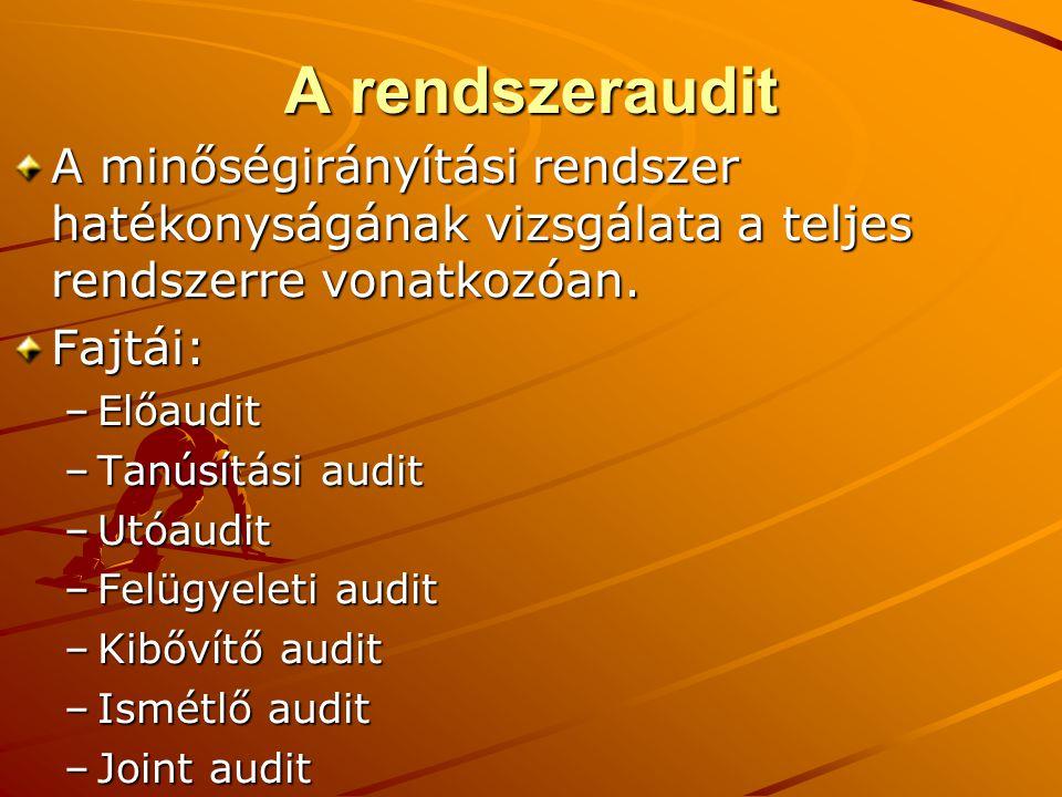A rendszeraudit A minőségirányítási rendszer hatékonyságának vizsgálata a teljes rendszerre vonatkozóan. Fajtái: –Előaudit –Tanúsítási audit –Utóaudit
