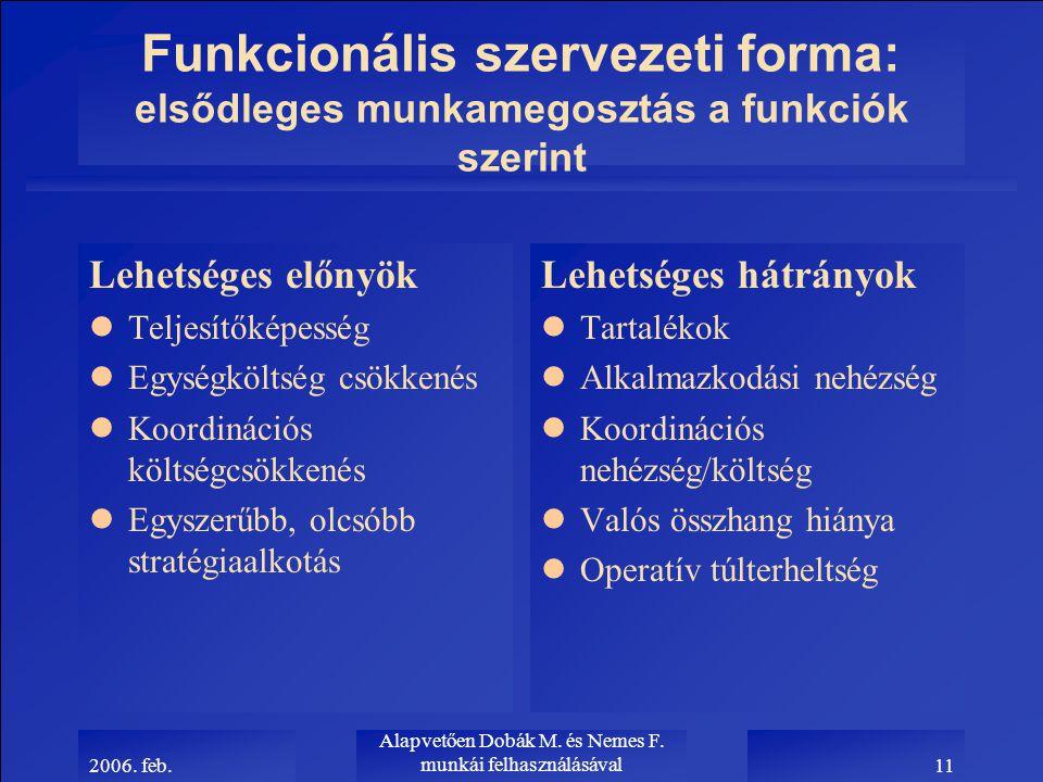 2006. feb. Alapvetően Dobák M. és Nemes F. munkái felhasználásával11 Funkcionális szervezeti forma: elsődleges munkamegosztás a funkciók szerint Lehet