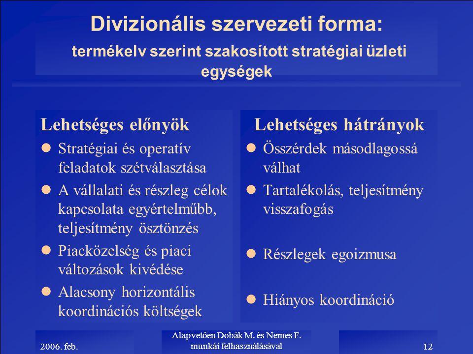 2006. feb. Alapvetően Dobák M. és Nemes F. munkái felhasználásával12 Divizionális szervezeti forma: termékelv szerint szakosított stratégiai üzleti eg