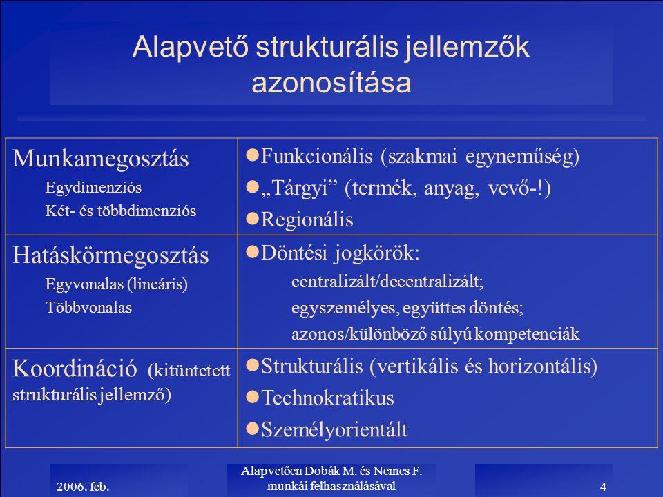 2006. feb. Alapvetően Dobák M. és Nemes F. munkái felhasználásával4 Alapvető strukturális jellemzők azonosítása Munkamegosztás Egydimenziós Két- és tö