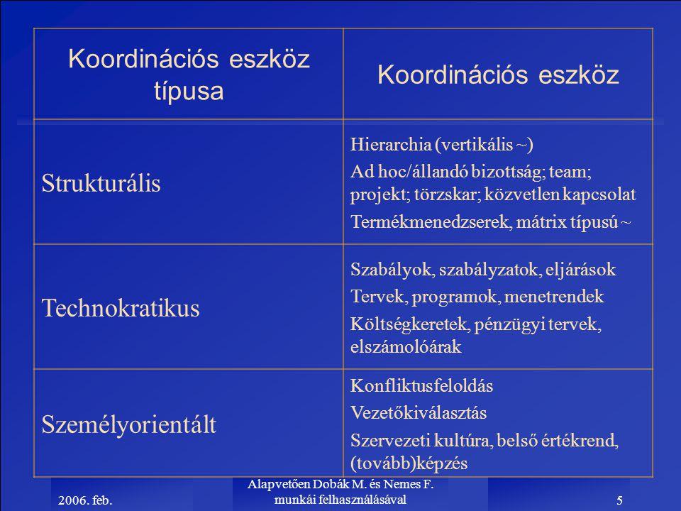 2006. feb. Alapvetően Dobák M. és Nemes F. munkái felhasználásával5 Koordinációs eszköz típusa Koordinációs eszköz Strukturális Hierarchia (vertikális