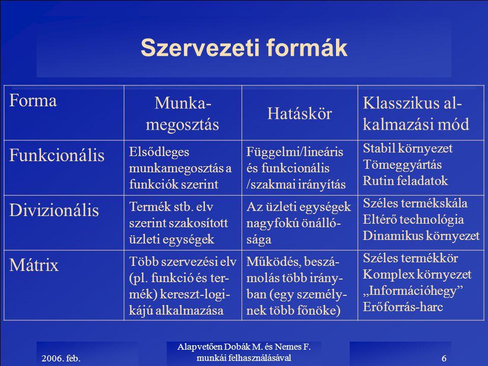 2006. feb. Alapvetően Dobák M. és Nemes F. munkái felhasználásával6 Szervezeti formák Forma Munka- megosztás Hatáskör Klasszikus al- kalmazási mód Fun