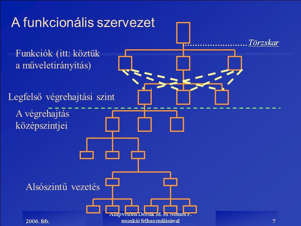 2006. feb. Alapvetően Dobák M. és Nemes F. munkái felhasználásával7 Alsószintű vezetés Funkciók (itt: köztük a műveletirányítás) A végrehajtás középsz