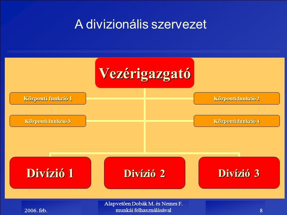 2006. feb. Alapvetően Dobák M. és Nemes F. munkái felhasználásával8Vezérigazgató Divízió 1 Divízió 2 Divízió 3 Központi funkció 1 Központi funkció 2 K