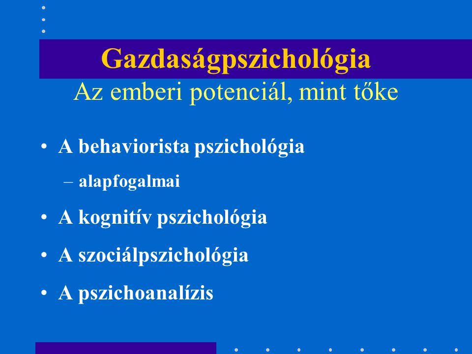Gazdaságpszichológia Az emberi potenciál, mint tőke A behaviorista pszichológia –alapfogalmai A kognitív pszichológia A szociálpszichológia A pszichoa