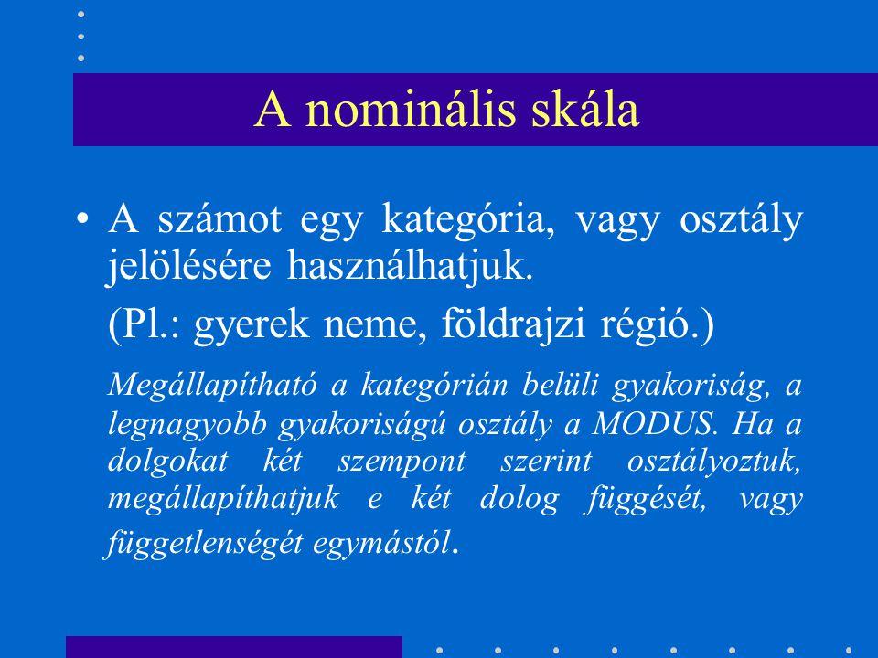 A nominális skála A számot egy kategória, vagy osztály jelölésére használhatjuk. (Pl.: gyerek neme, földrajzi régió.) Megállapítható a kategórián belü