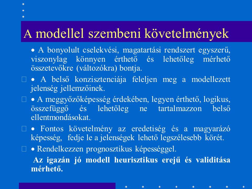 A modellel szembeni követelmények  A bonyolult cselekvési, magatartási rendszert egyszerű, viszonylag könnyen érthető és lehetőleg mérhető összetevők