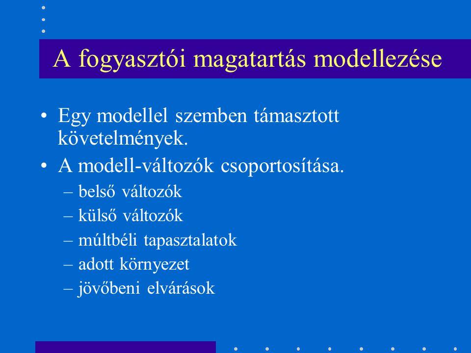 A fogyasztói magatartás modellezése Egy modellel szemben támasztott követelmények. A modell-változók csoportosítása. –belső változók –külső változók –