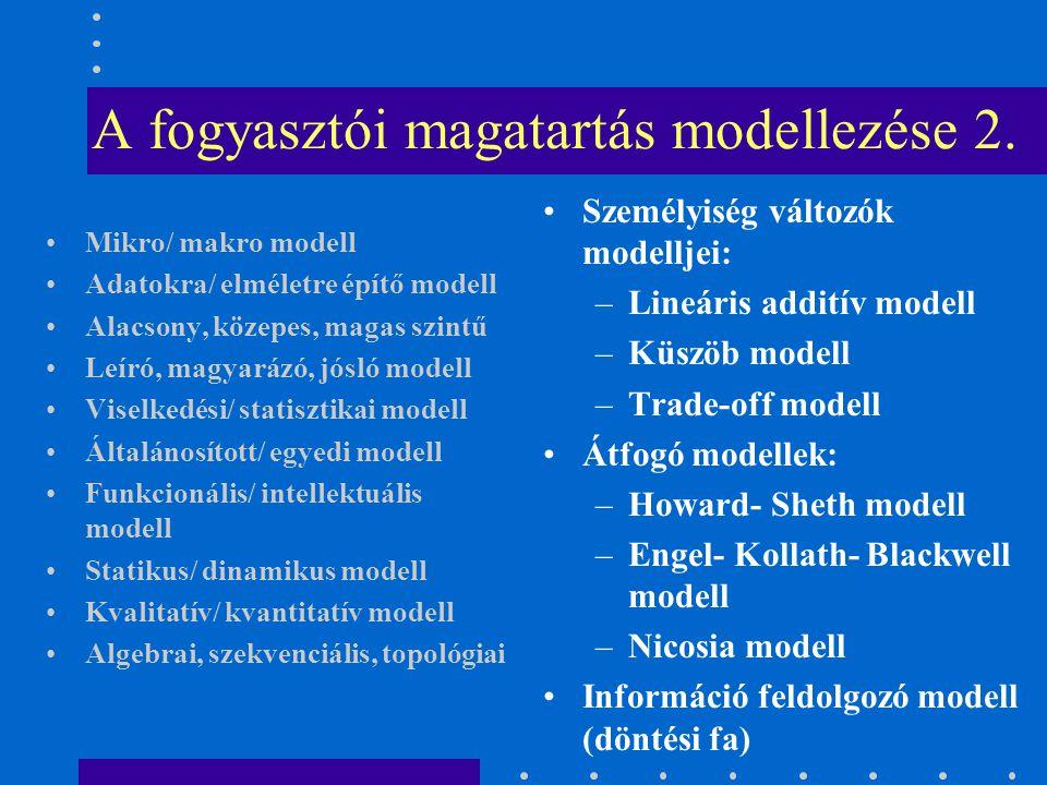 A fogyasztói magatartás modellezése 2. Mikro/ makro modell Adatokra/ elméletre építő modell Alacsony, közepes, magas szintű Leíró, magyarázó, jósló mo