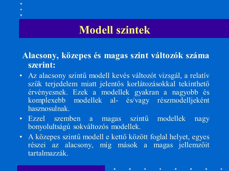 Modell szintek Alacsony, közepes és magas szint változók száma szerint: Az alacsony szintű modell kevés változót vizsgál, a relatív szűk terjedelem mi